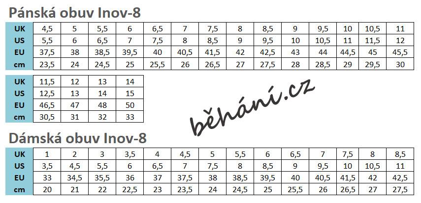 d860d1d63f978 Velikostní tabulky Inov-8 | behani.cz