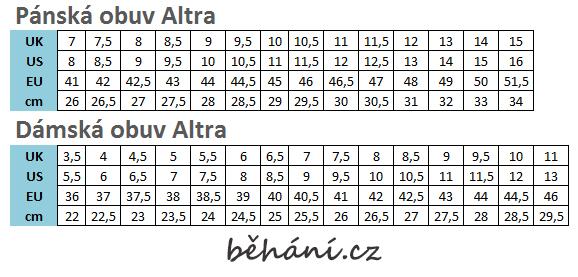 e22365d03c4 Velikostní tabulky Adidas