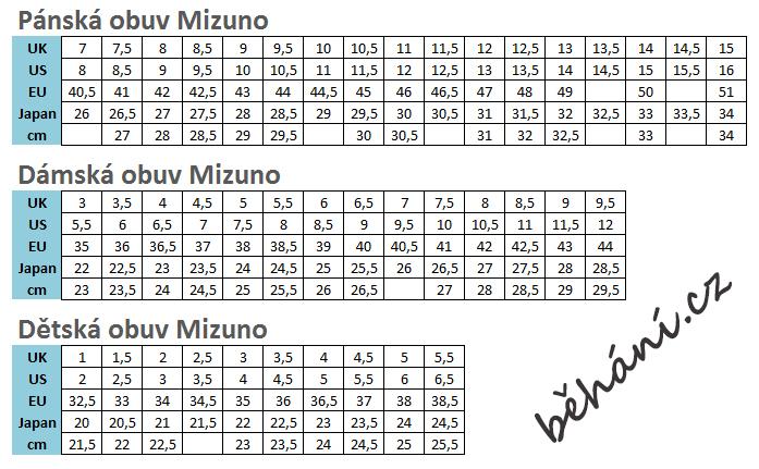 velikostni tabulka mizuno behani.cz c66127e541